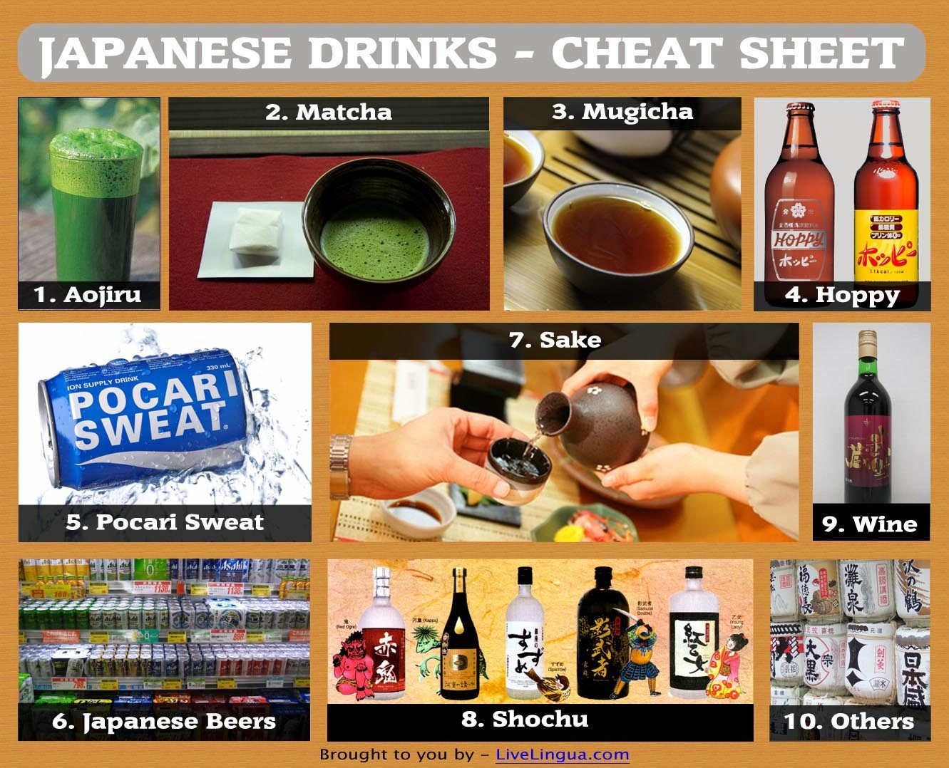 Japanese Drinks- Cheat Sheet