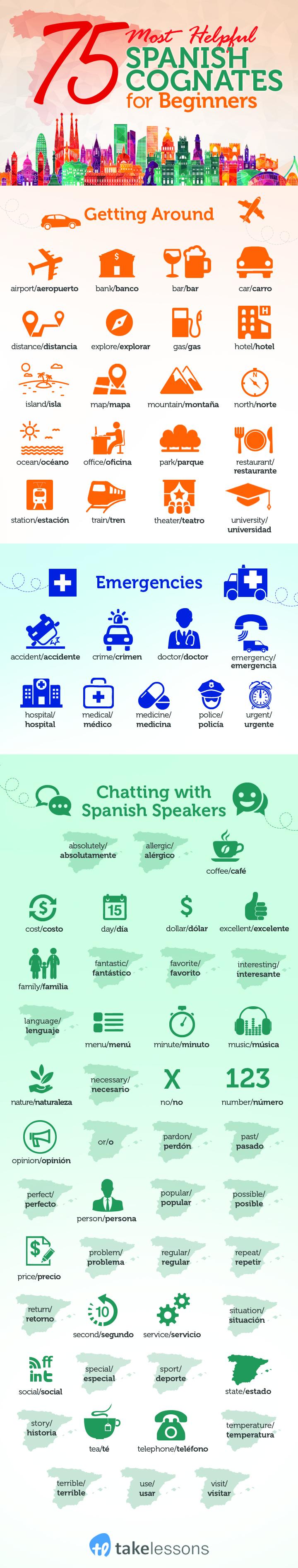 75 False Cognates in Spanish