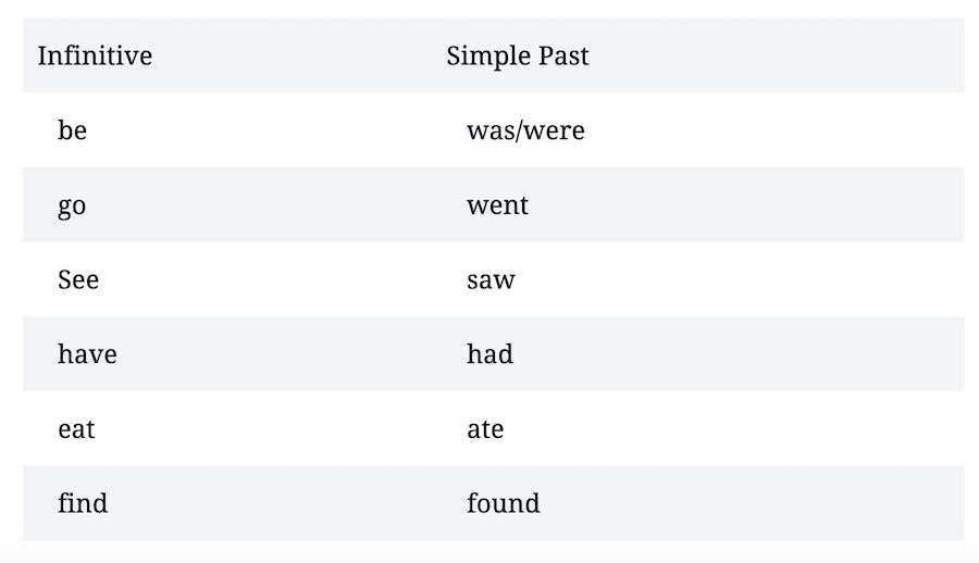 english past tense