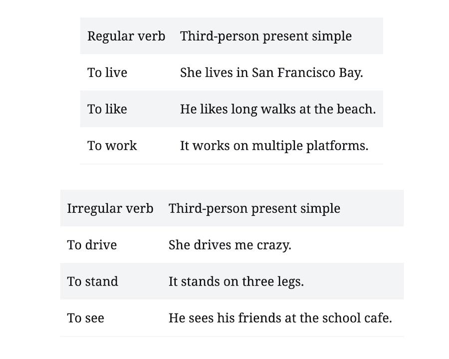 english present tense