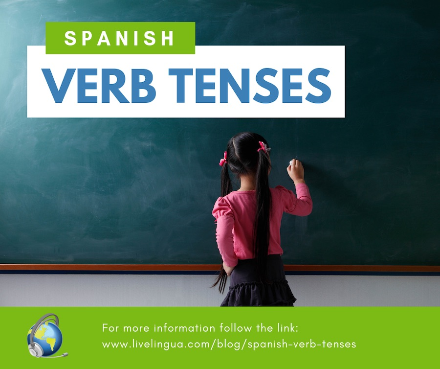 spanish verb tenses
