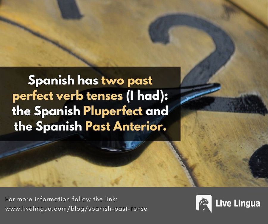 spanish past tense pluperfect anterior
