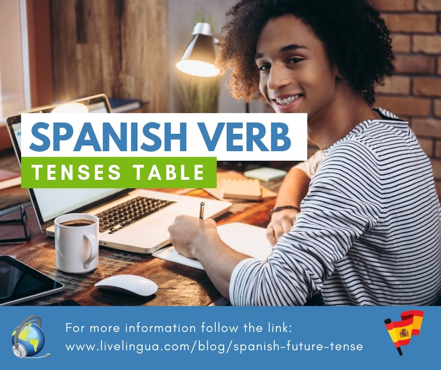 spanish verb tenses table