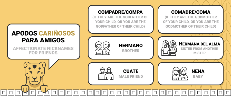 affectionate nicknames in spanish
