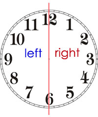 Clock - Spanish Time